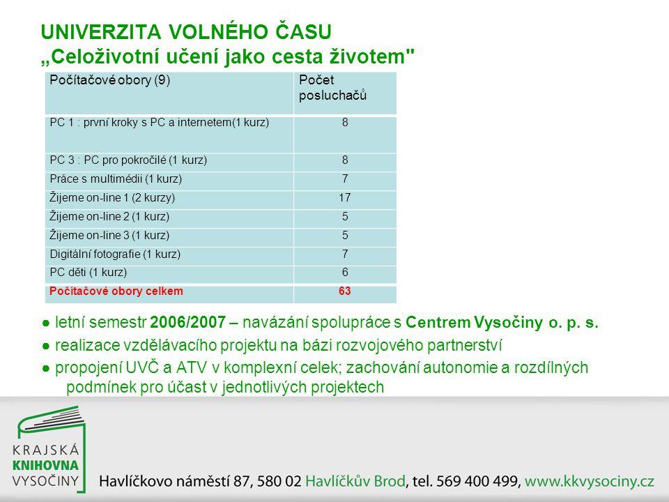 Nabídka letního semestru 2010/2011 UVČ - nepočítačové obory: Čtvrtky sudé: Zdravý životní styl (9.00-11.00) Dějiny hudby (14.30-16.30) Francouzská klasická literatura (17.00-19.00) Čtvrtky liché: Dějiny Havlíčkobrodska (9.00-11.00) Život našich předků (11.30-13.30) Psychologie (14.00-16.00) Umění portrétu (16.00-18.00) Úterý: Nenechte mozek zlenivět (13:00-15:00) Malíři českého venkova (16.15-18.15) Filosofie (17.00-19.00)
