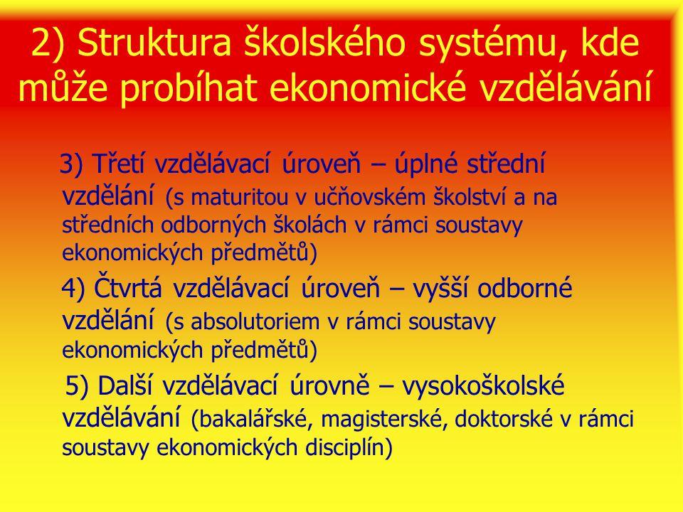 3) Struktura mimoškolského vzdělávacího systému, kde může probíhat ekonomické vzdělávání  Podnikové (firemní) vzdělávání (typu inovačního, specializačního a rekvalifikačního: změny v účetnictví, materiálová účtárna, přeškolení právníka na ekonoma)  Komerční vzdělávání podle vzdělávacích agentur (inovační, specializační a rekvalifikační charakter) na podkladě živnostenského podnikání (nové daňové zákony, mzdové účetnictví, přeškolení technika na ekonoma)