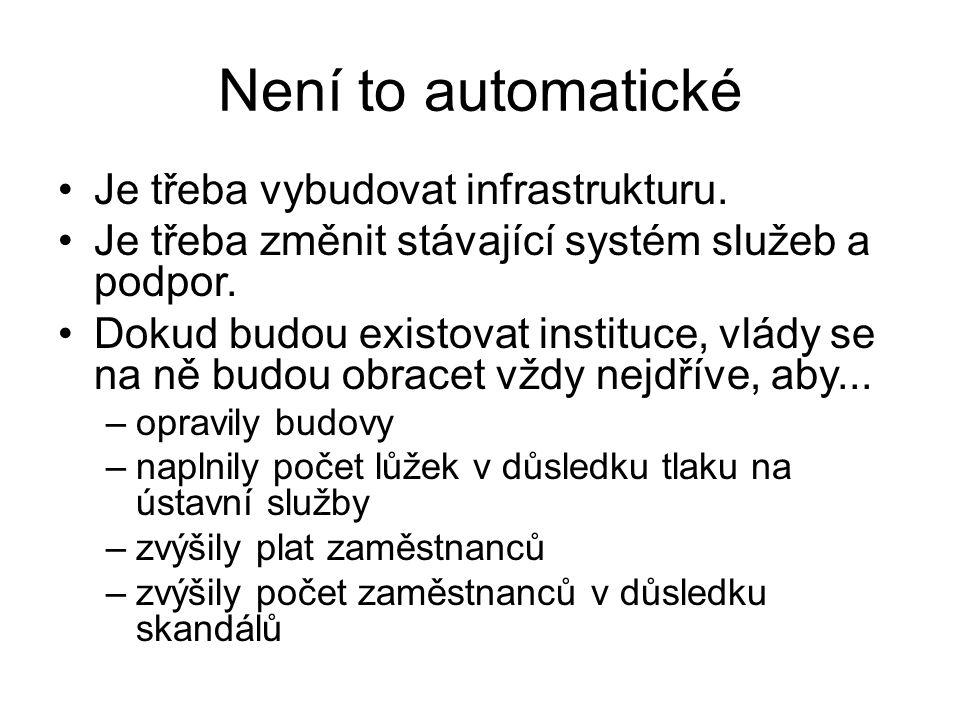 Není to automatické •Je třeba vybudovat infrastrukturu.