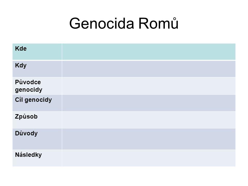 Genocida Romů Kde Kdy Původce genocidy Cíl genocidy Způsob Důvody Následky
