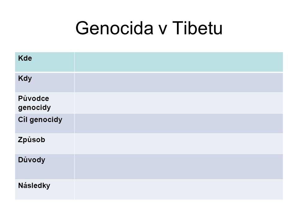 Genocida v Tibetu Kde Kdy Původce genocidy Cíl genocidy Způsob Důvody Následky