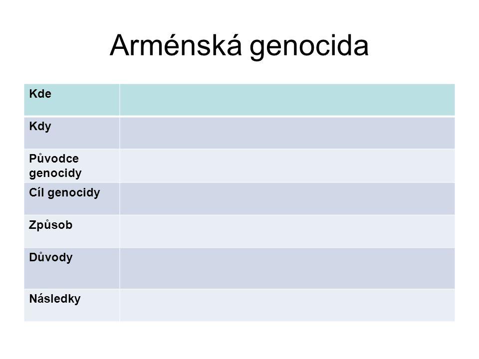 Arménská genocida Kde Kdy Původce genocidy Cíl genocidy Způsob Důvody Následky