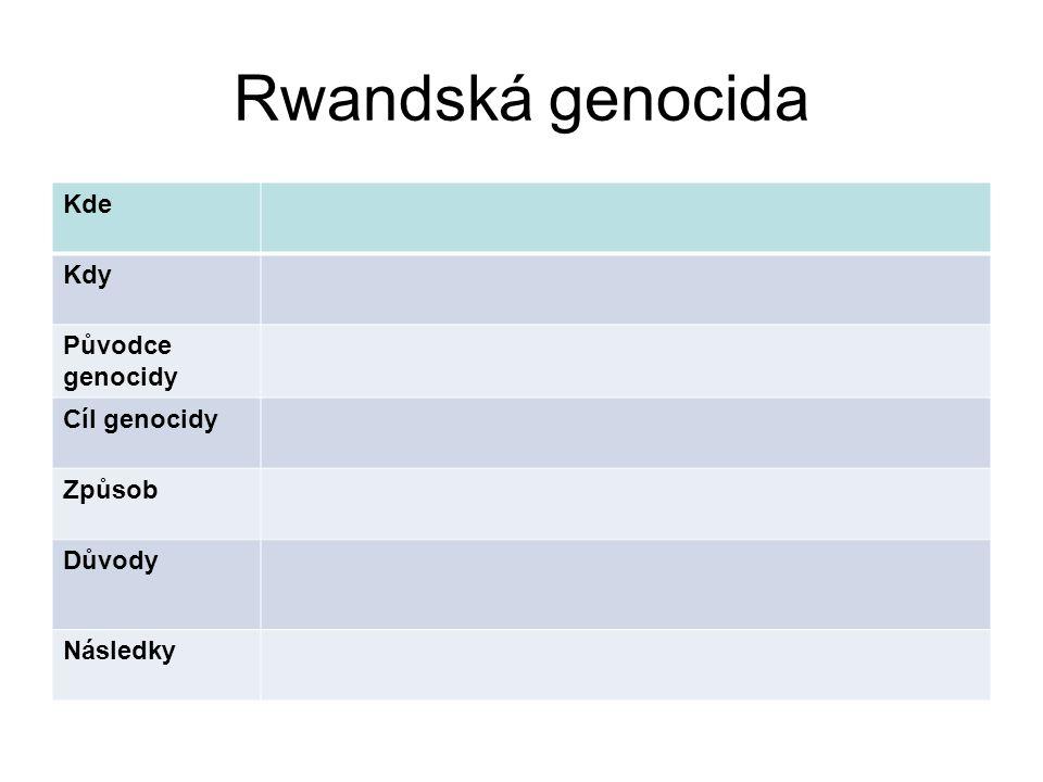 Rwandská genocida Kde Kdy Původce genocidy Cíl genocidy Způsob Důvody Následky