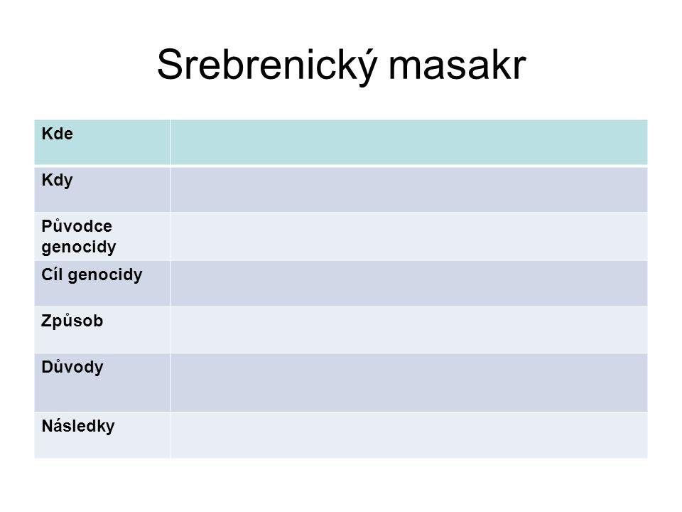 Srebrenický masakr Kde Kdy Původce genocidy Cíl genocidy Způsob Důvody Následky