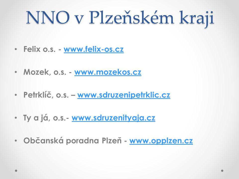 NNO v Plzeňském kraji • Centrum pro zdravotně postižené Plzeňského kraje - www.czppk.cz www.czppk.cz • Pomocné tlapky, o.p.s.- www.canisterapie.czwww.canisterapie.cz • Klub invalidních dobrodruhů, z.s.