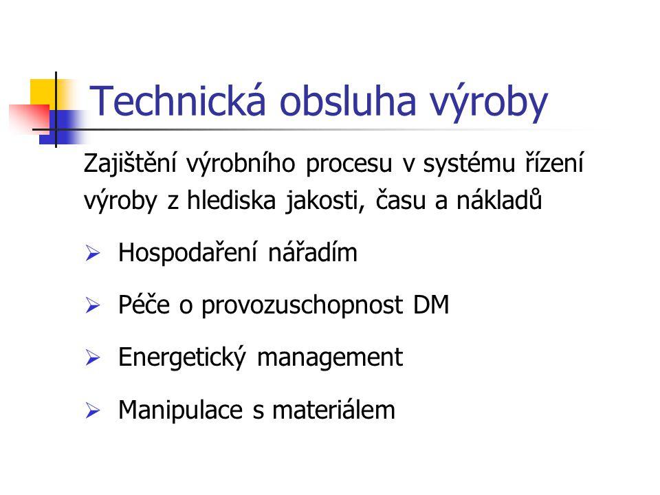 Zajištění výrobního procesu v systému řízení výroby z hlediska jakosti, času a nákladů  Hospodaření nářadím  Péče o provozuschopnost DM  Energetický management  Manipulace s materiálem