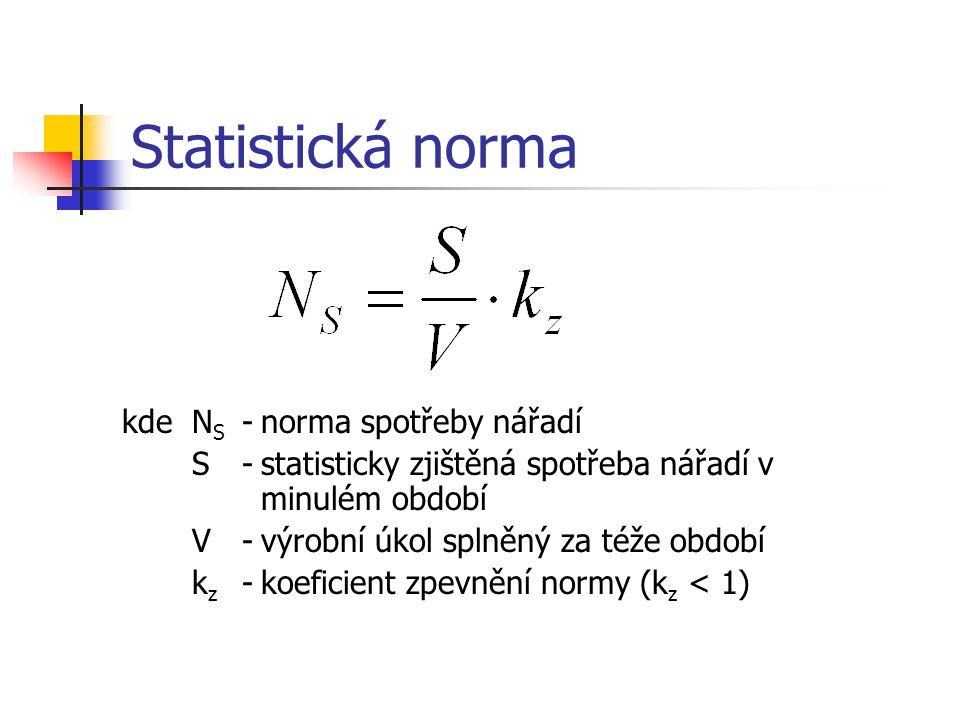 Statistická norma kdeN S -norma spotřeby nářadí S-statisticky zjištěná spotřeba nářadí v minulém období V-výrobní úkol splněný za téže období k z -koeficient zpevnění normy (k z < 1)