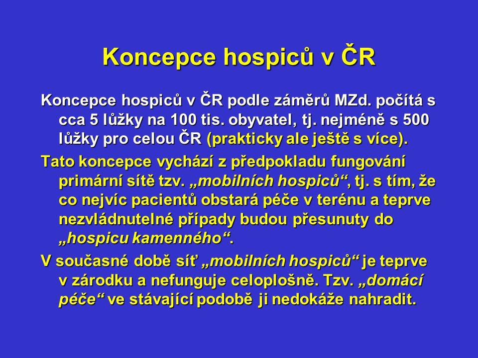 Některé jiné úhrady Tab.Č. 4: Roční výsledky uskupení nemocnic v r.