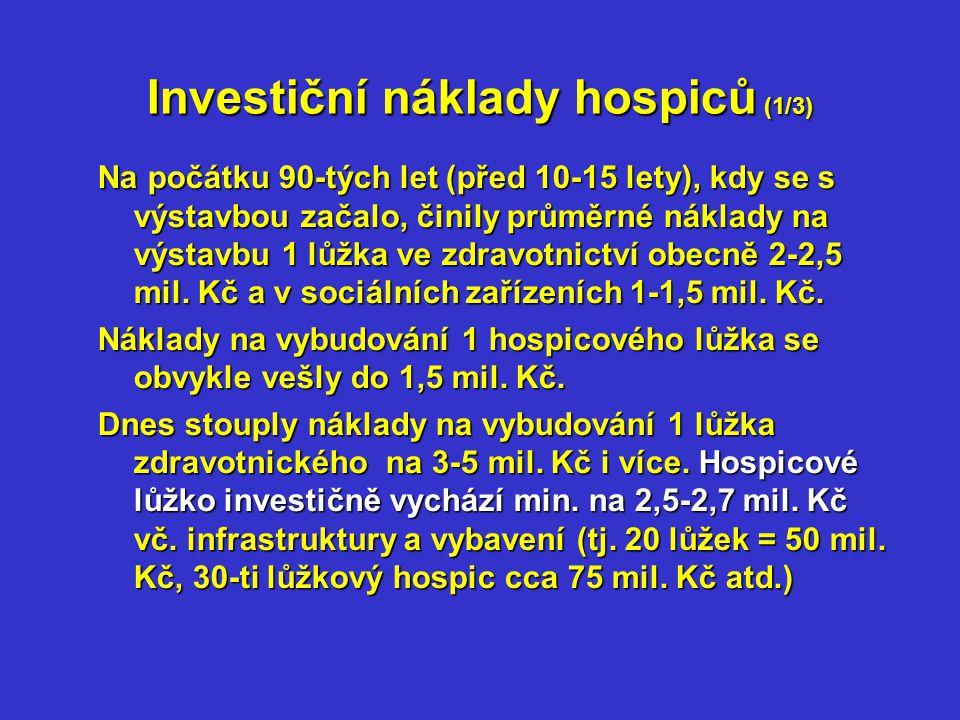 Investiční náklady hospiců (1/3) Na počátku 90-tých let (před 10-15 lety), kdy se s výstavbou začalo, činily průměrné náklady na výstavbu 1 lůžka ve zdravotnictví obecně 2-2,5 mil.