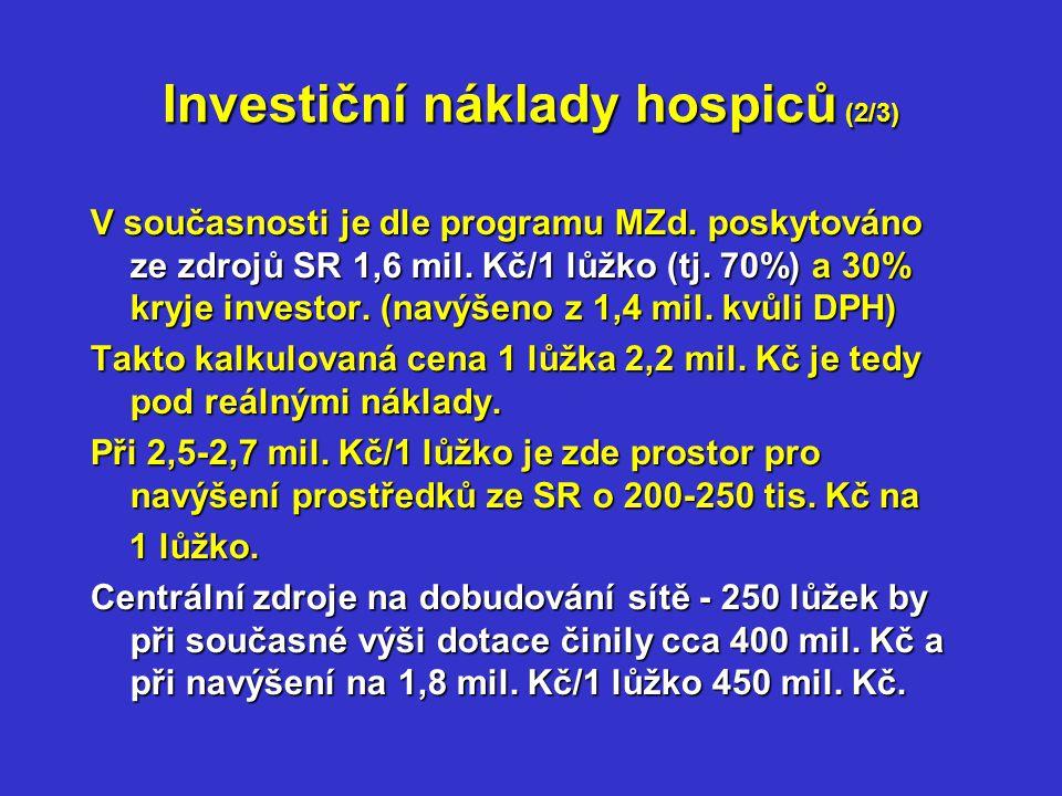 Investiční náklady hospiců (2/3) V současnosti je dle programu MZd.