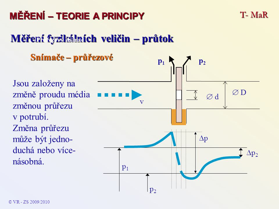 T- MaR MĚŘENÍ – TEORIE A PRINCIPY © VR - ZS 2009/2010 A Měření fyzikálních veličin – průtok Snímače – rychlostní s dýzou obecného tvaru Venturiho dýza Pitot – Venturiho snímač (nejlepší a nejznámější) laminární vícevrstvý válcový kolenový smyčkový s pomocnou cirkulací měřeného média gyroskopický