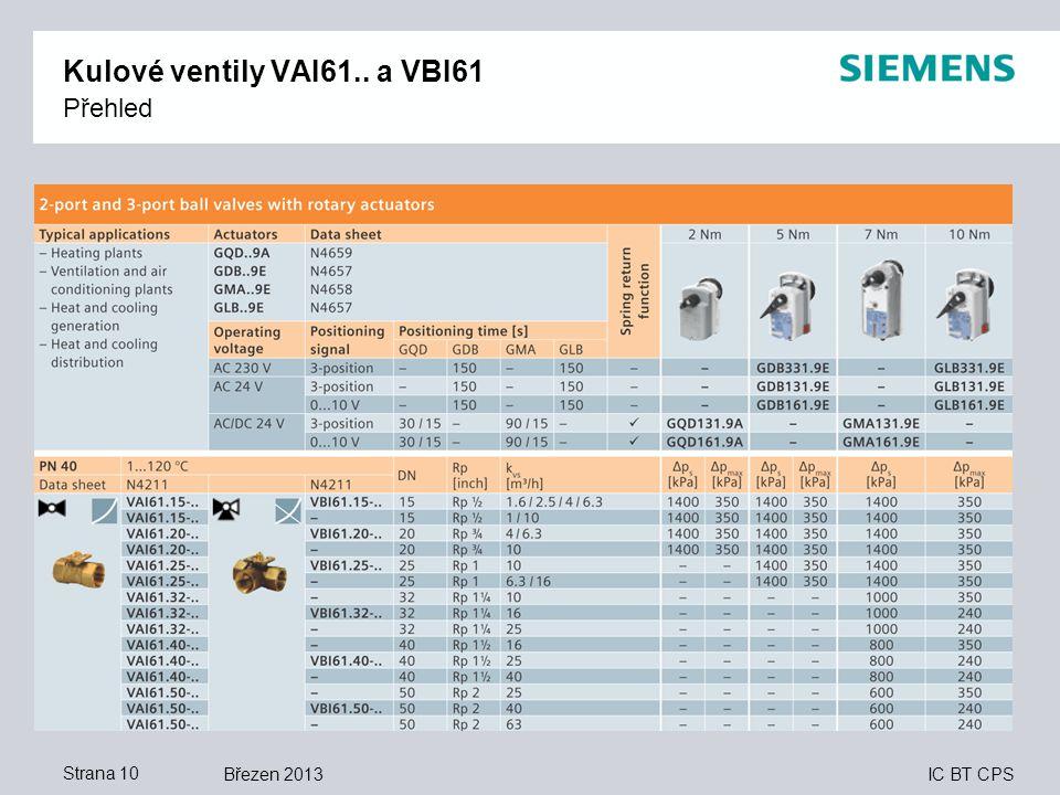IC BT CPS Březen 2013Strana 10 Kulové ventily VAI61.. a VBI61 Přehled