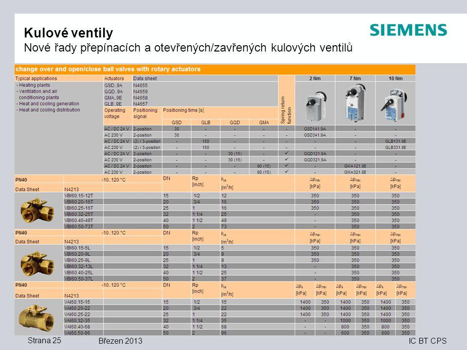 IC BT CPS Březen 2013Strana 25 Kulové ventily Nové řady přepínacích a otevřených/zavřených kulových ventilů
