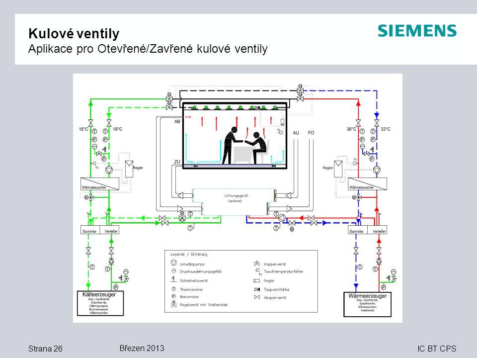 IC BT CPS Kulové ventily Aplikace pro Otevřené/Zavřené kulové ventily Strana 26 Březen 2013