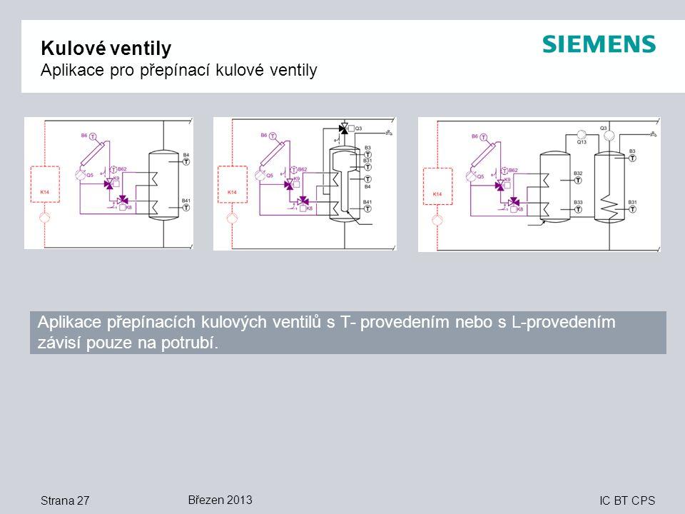 IC BT CPS Kulové ventily Aplikace pro přepínací kulové ventily Strana 27 Aplikace přepínacích kulových ventilů s T- provedením nebo s L-provedením záv
