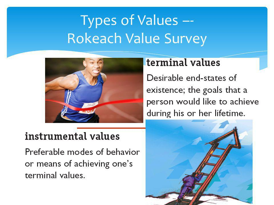 Types of Values –- Rokeach Value Survey