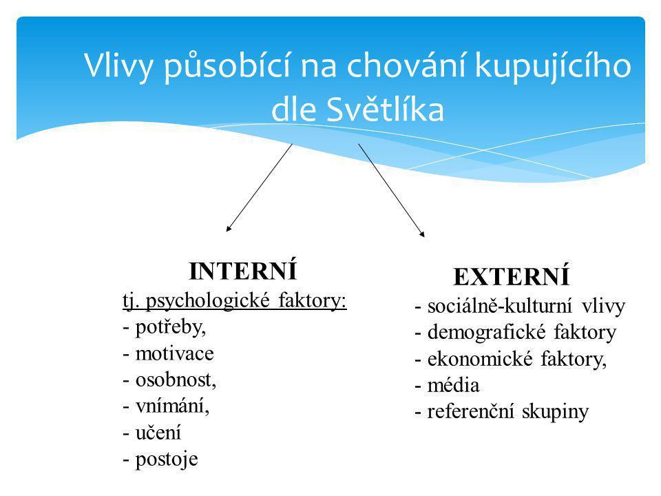 Vlivy působící na chování kupujícího dle Světlíka INTERNÍ tj. psychologické faktory: - potřeby, - motivace - osobnost, - vnímání, - učení - postoje EX