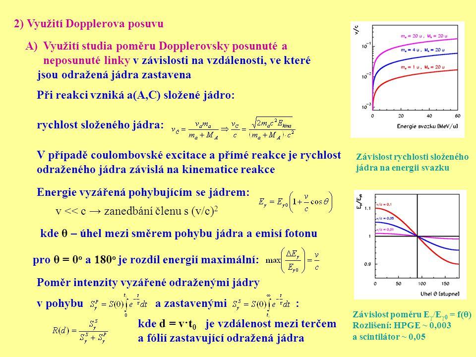 2) Využití Dopplerova posuvu rychlost složeného jádra: A)Využití studia poměru Dopplerovsky posunuté a neposunuté linky v závislosti na vzdálenosti, v