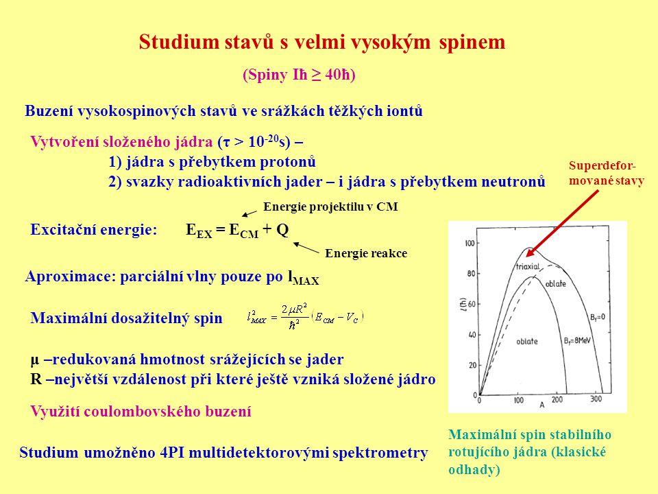 Studium stavů s velmi vysokým spinem Buzení vysokospinových stavů ve srážkách těžkých iontů (Spiny Iħ ≥ 40ħ) Studium umožněno 4PI multidetektorovými s