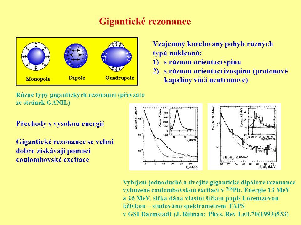 Gigantické rezonance Různé typy gigantických rezonancí (převzato ze stránek GANIL) Vzájemný korelovaný pohyb různých typů nukleonů: 1)s různou orienta