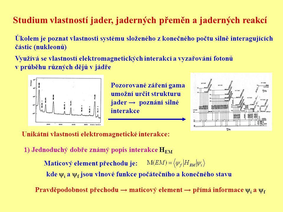 Studium vlastností jader, jaderných přeměn a jaderných reakcí Unikátní vlastnosti elektromagnetické interakce: 1) Jednoduchý dobře známý popis interak