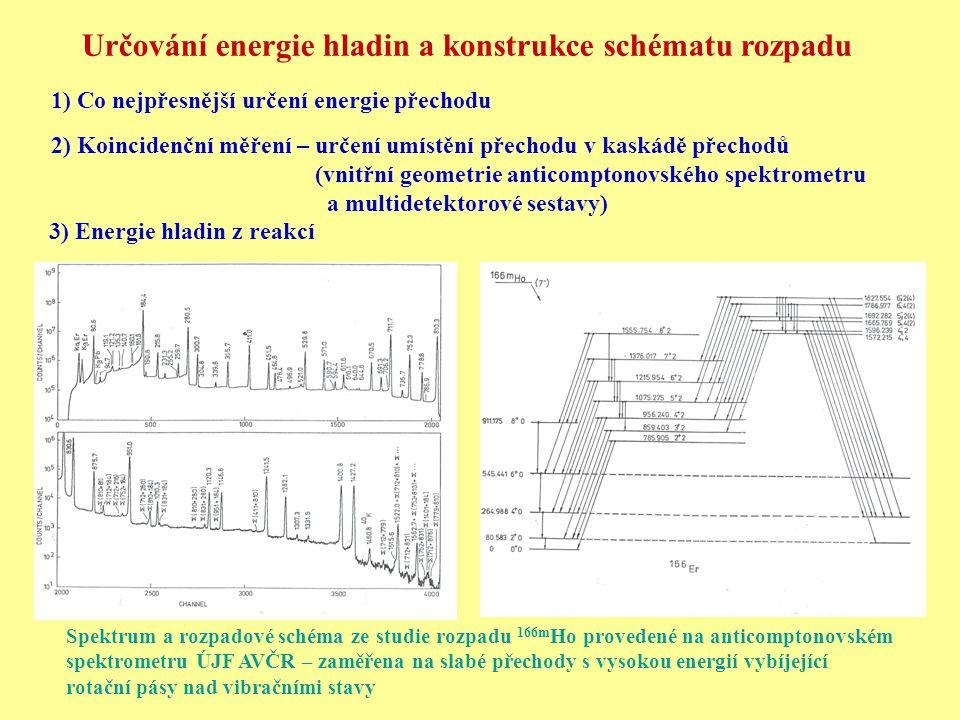 Určování energie hladin a konstrukce schématu rozpadu 1) Co nejpřesnější určení energie přechodu 2) Koincidenční měření – určení umístění přechodu v k