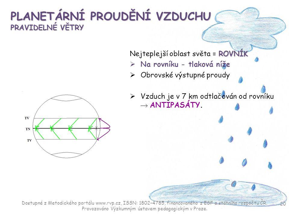 PLANETÁRNÍ PROUDĚNÍ VZDUCHU PRAVIDELNÉ VĚTRY ROVNÍK Nejteplejší oblast světa = ROVNÍK  Na rovníku - tlaková níže  Obrovské výstupné proudy  Vzduch