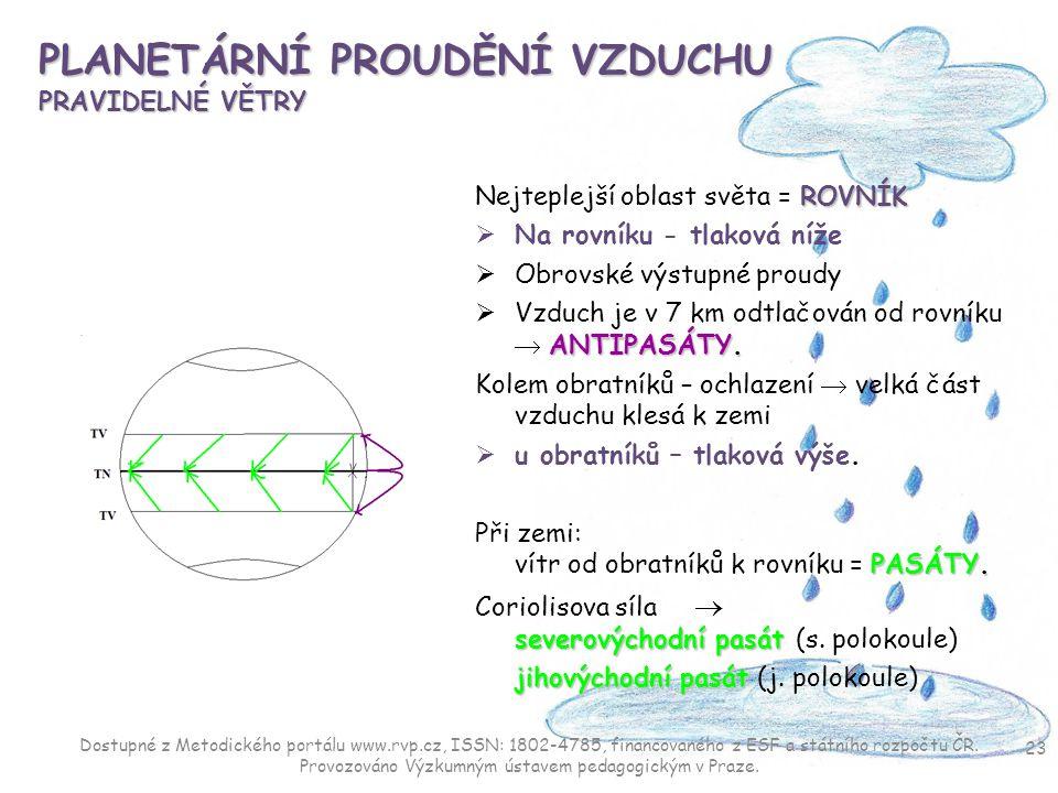 PLANETÁRNÍ PROUDĚNÍ VZDUCHU PRAVIDELNÉ VĚTRY ROVNÍK Nejteplejší oblast světa = ROVNÍK  Na rovníku - tlaková níže  Obrovské výstupné proudy ANTIPASÁT