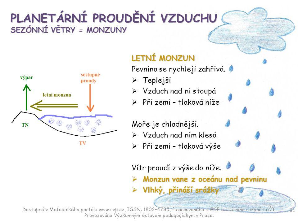 PLANETÁRNÍ PROUDĚNÍ VZDUCHU SEZÓNNÍ VĚTRY = MONZUNY LETNÍ MONZUN Pevnina se rychleji zahřívá.  Teplejší  Vzduch nad ní stoupá  Při zemi – tlaková n