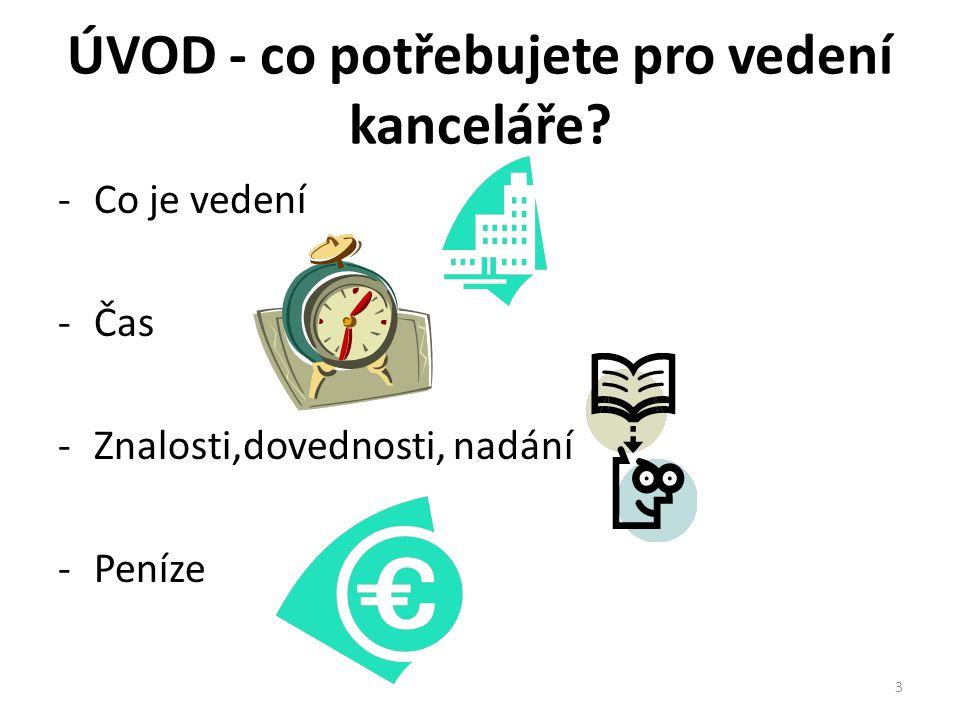 Etický kodex • Povinnosti při vedení kanceláře – čl.