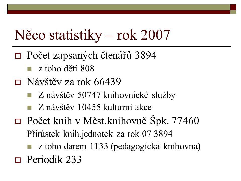 Něco statistiky – rok 2007  Počet zapsaných čtenářů 3894  z toho dětí 808  Návštěv za rok 66439  Z návštěv 50747 knihovnické služby  Z návštěv 10455 kulturní akce  Počet knih v Měst.knihovně Špk.