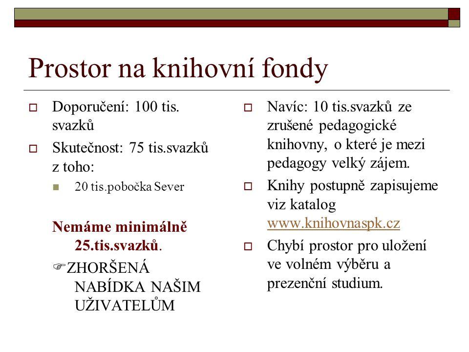 Prostor na knihovní fondy  Doporučení: 100 tis.