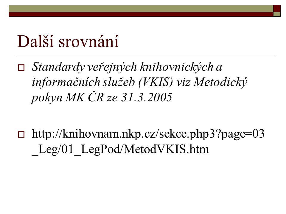Další srovnání  Standardy veřejných knihovnických a informačních služeb (VKIS) viz Metodický pokyn MK ČR ze 31.3.2005  http://knihovnam.nkp.cz/sekce.php3?page=03 _Leg/01_LegPod/MetodVKIS.htm