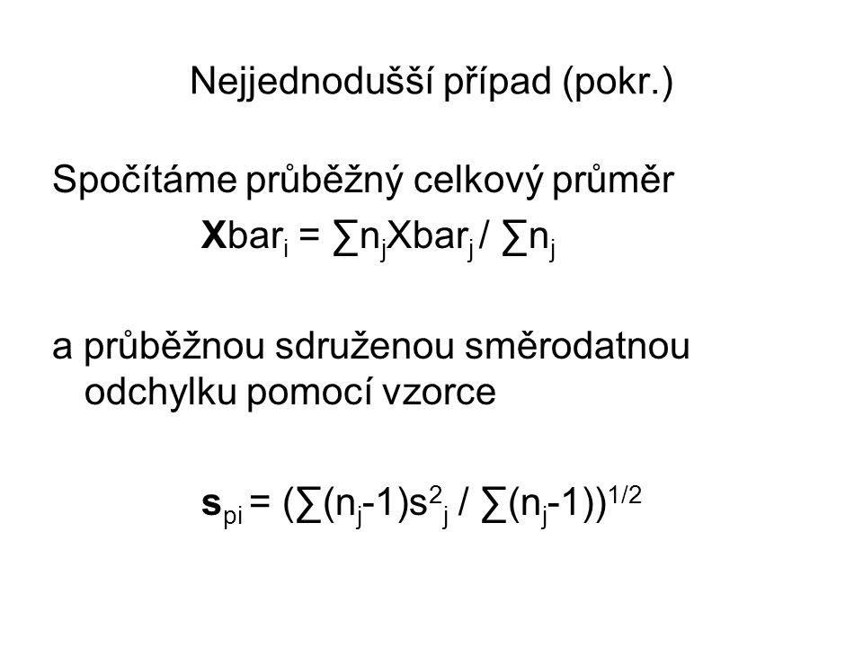 Nejjednodušší případ (pokr.) Spočítáme průběžný celkový průměr Xbar i = ∑n j Xbar j / ∑n j a průběžnou sdruženou směrodatnou odchylku pomocí vzorce s