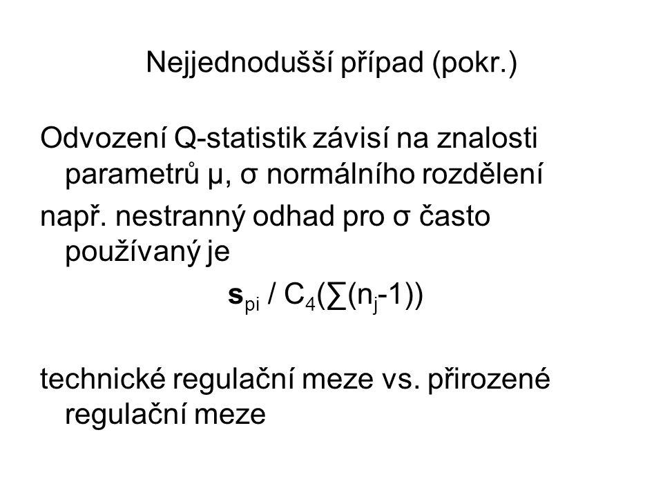 Nejjednodušší případ (pokr.) Technické meze pro Xbar jsou založeny na: parametry μ, σ jsou dány Q i (Xbar i ) = √n i (Xbar i – μ 0 )/ σ 0 Přirozené meze pro Xbar jsou založeny na: Q i (Xbar i )=Φ -1 (t Ni (√M i (Xbar i – Xbar i-1 )/s pi ), N i = n 1 +n 2 +......+n i –i, M i =(n i (n 1 +n 2 +.....n i-1 )/(N i + i)