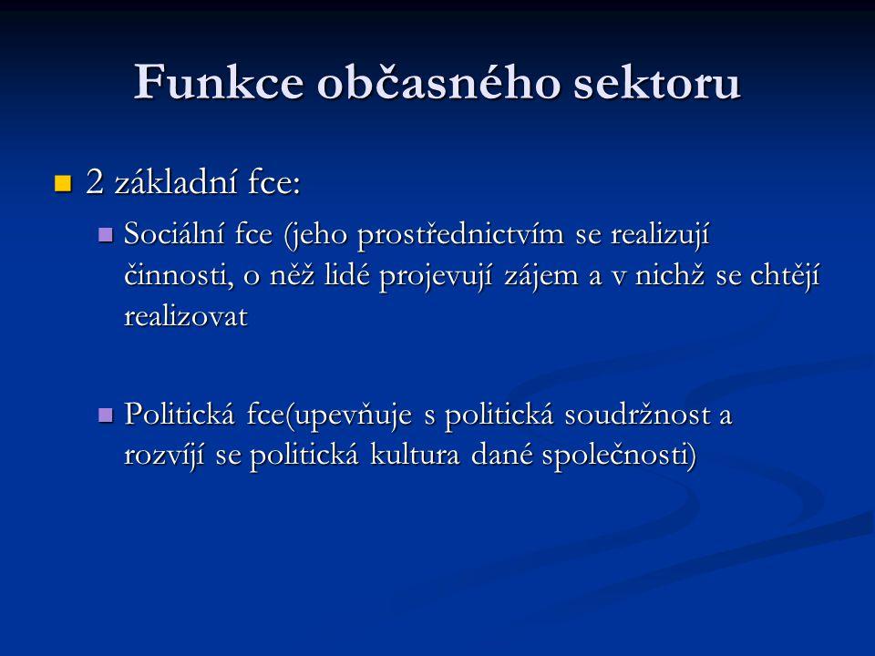 Funkce občasného sektoru  2 základní fce:  Sociální fce (jeho prostřednictvím se realizují činnosti, o něž lidé projevují zájem a v nichž se chtějí realizovat  Politická fce(upevňuje s politická soudržnost a rozvíjí se politická kultura dané společnosti)