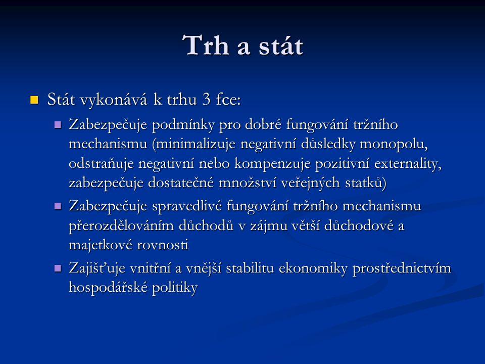 Trh a stát  Stát vykonává k trhu 3 fce:  Zabezpečuje podmínky pro dobré fungování tržního mechanismu (minimalizuje negativní důsledky monopolu, odst