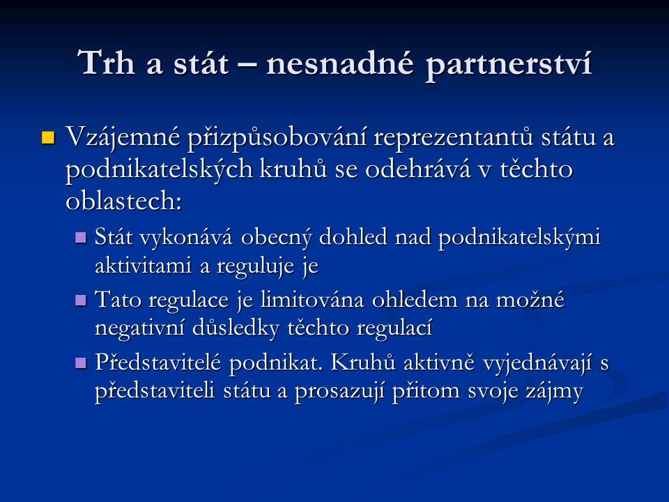 Trh a stát – nesnadné partnerství  Vzájemné přizpůsobování reprezentantů státu a podnikatelských kruhů se odehrává v těchto oblastech:  Stát vykonáv