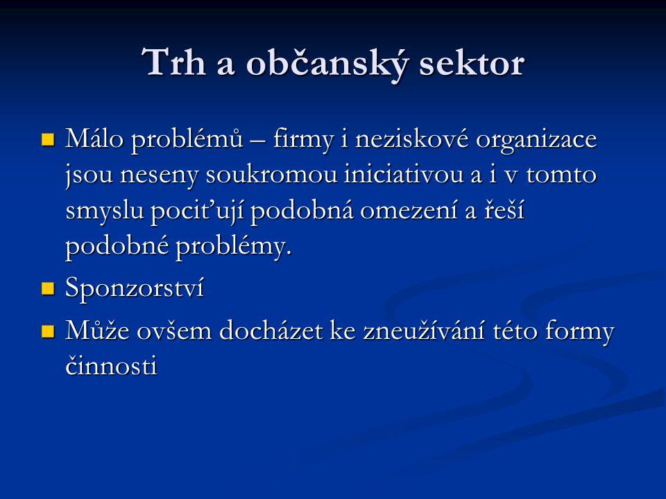 Trh a občanský sektor  Málo problémů – firmy i neziskové organizace jsou neseny soukromou iniciativou a i v tomto smyslu pociťují podobná omezení a řeší podobné problémy.