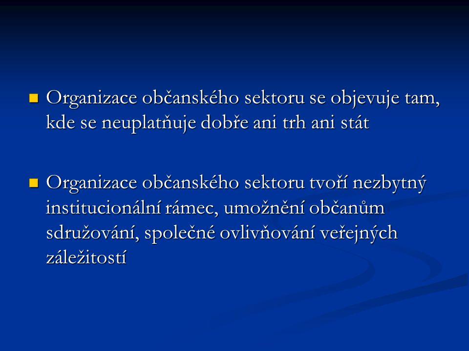  Organizace občanského sektoru se objevuje tam, kde se neuplatňuje dobře ani trh ani stát  Organizace občanského sektoru tvoří nezbytný institucioná