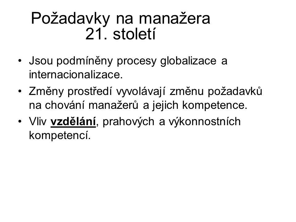Požadavky na manažera 21. století •Jsou podmíněny procesy globalizace a internacionalizace. •Změny prostředí vyvolávají změnu požadavků na chování man