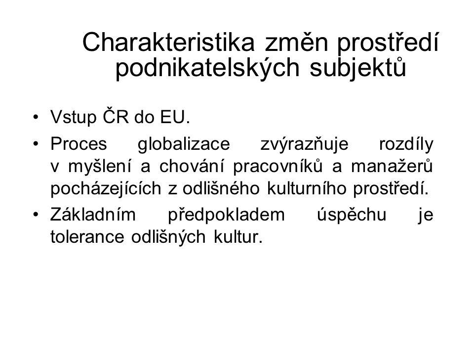 Charakteristika změn prostředí podnikatelských subjektů •Vstup ČR do EU. •Proces globalizace zvýrazňuje rozdíly v myšlení a chování pracovníků a manaž