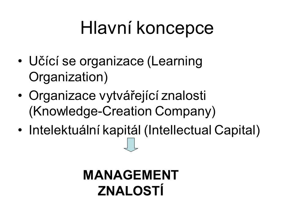 Hlavní koncepce •Učící se organizace (Learning Organization) •Organizace vytvářející znalosti (Knowledge-Creation Company) •Intelektuální kapitál (Int