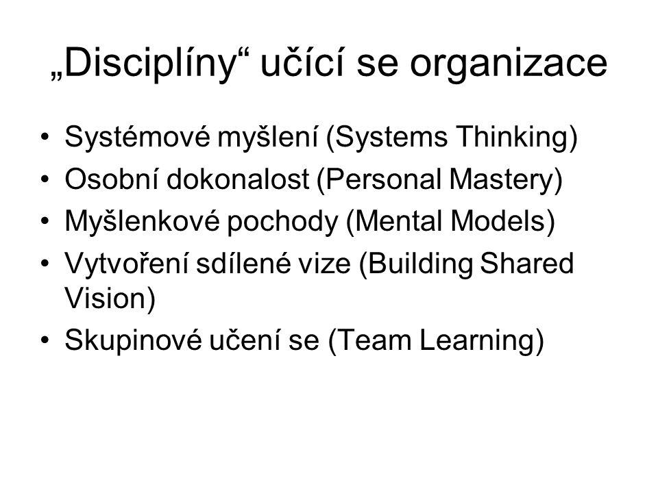 """""""Disciplíny"""" učící se organizace •Systémové myšlení (Systems Thinking) •Osobní dokonalost (Personal Mastery) •Myšlenkové pochody (Mental Models) •Vytv"""