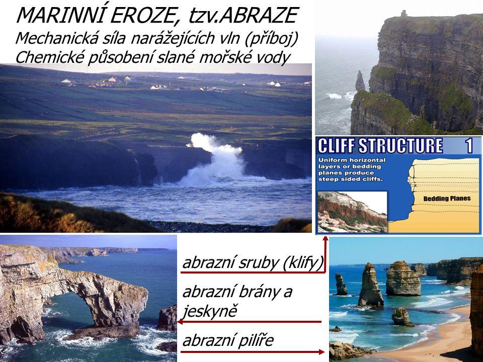 MARINNÍ EROZE, tzv.ABRAZE Mechanická síla narážejících vln (příboj) Chemické působení slané mořské vody abrazní sruby (klify) abrazní brány a jeskyně abrazní pilíře