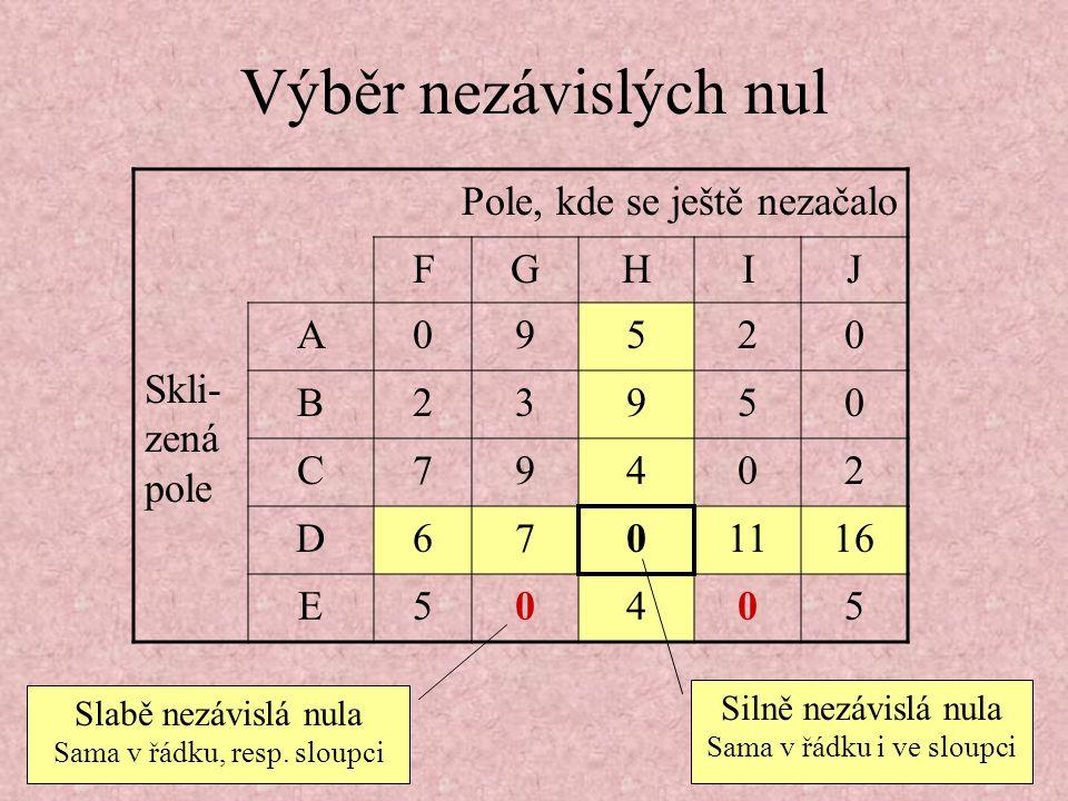 Pole, kde se ještě nezačalo Skli- zená pole FGHIJ A09520 B23950 C79402 D6701116 E50405 Výběr nezávislých nul Silně nezávislá nula Sama v řádku i ve sl
