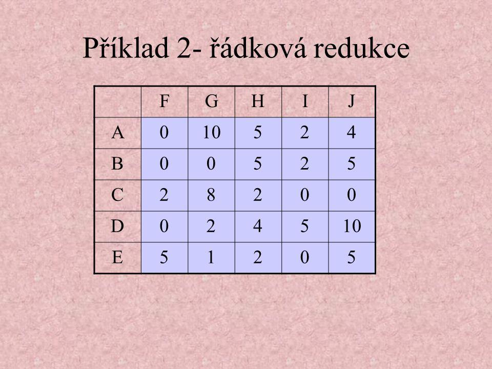Příklad 2- řádková redukce FGHIJ A010524 B00525 C28200 D0245 E51205