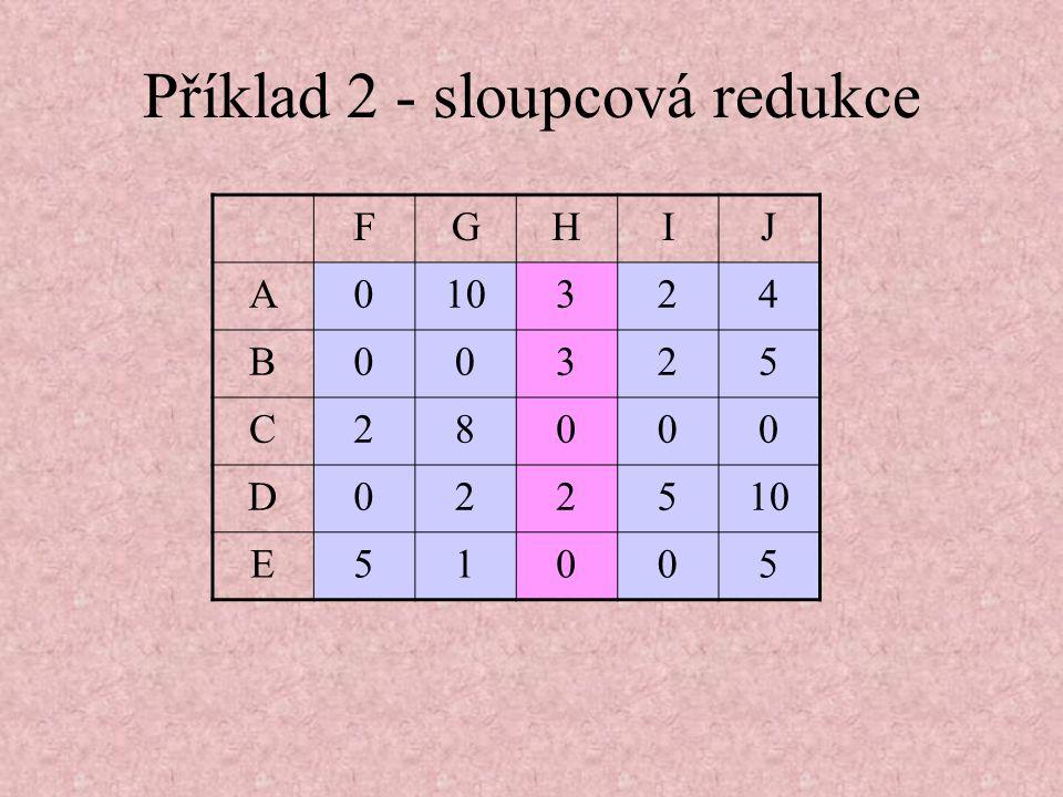 Příklad 2 - sloupcová redukce FGHIJ A010324 B00325 C28000 D0225 E51005