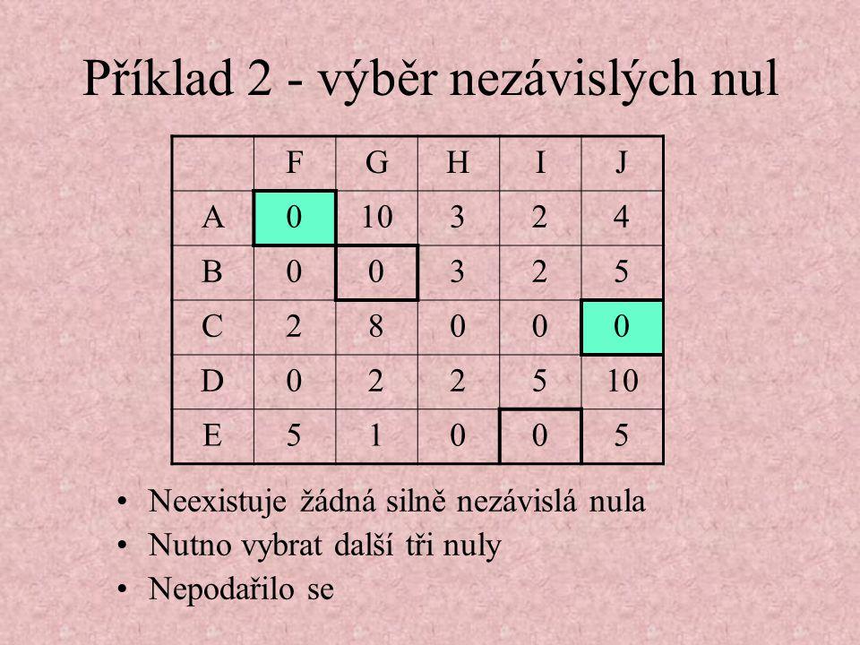 Příklad 2 - výběr nezávislých nul FGHIJ A010324 B00325 C28000 D0225 E51005 •Neexistuje žádná silně nezávislá nula •Nutno vybrat další tři nuly •Nepoda