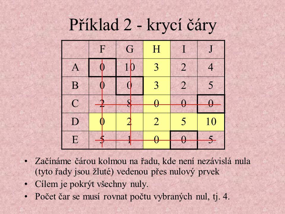 Příklad 2 - krycí čáry FGHIJ A010324 B00325 C28000 D0225 E51005 •Začínáme čárou kolmou na řadu, kde není nezávislá nula (tyto řady jsou žluté) vedenou